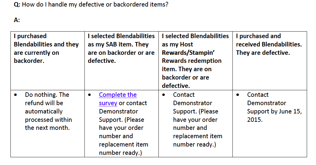 table about what to do with backordered Blendabilities